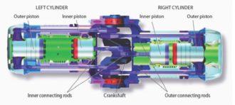 Desain Mesin Motor Bakar Baru yang Lebih Irit dan Ramah Lingkungan