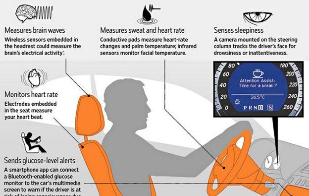 Sejarah Perkembangan Sasis Mobil