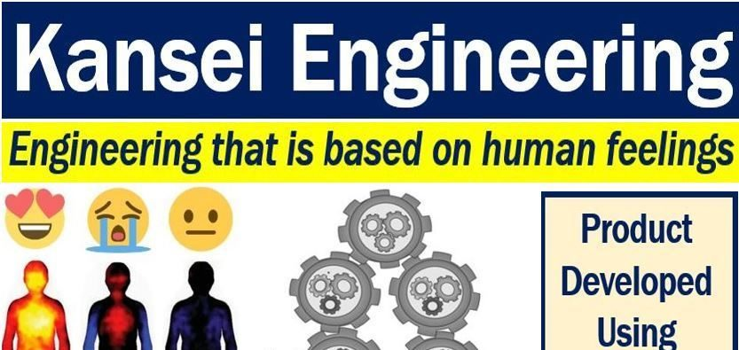 Product Design Engineering on Quality Engineering-Perspectives